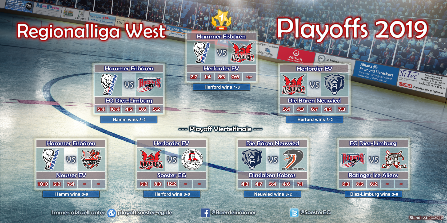 playoff_2019_rl_west.png